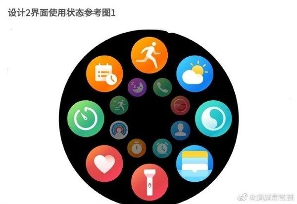 Умные часы Huawei Watch 3 выходят на следующей неделе: с HarmonyOS и встроенной SIM-картой