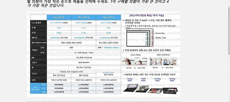 Samsung Galaxy Tab S8 Ultra может стать новым «королём» планшетов на Android