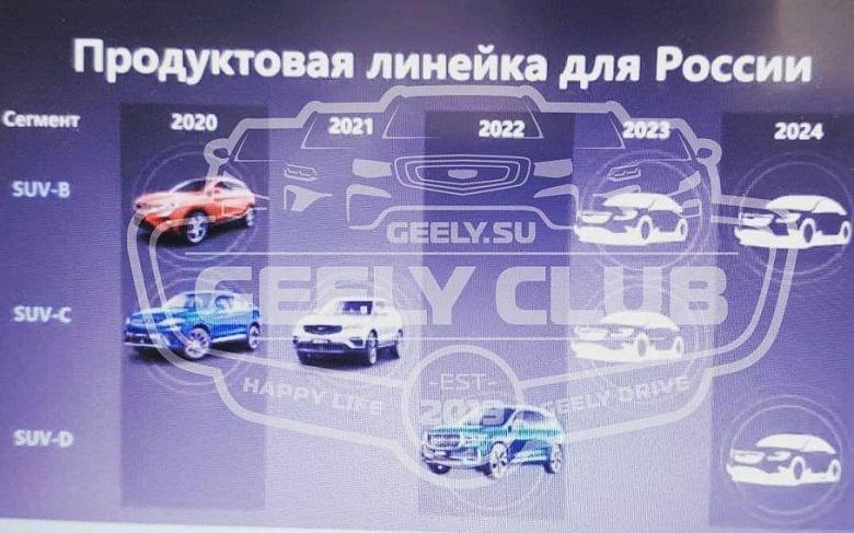 Нашествие китайских кроссоверов в России: владелец Volvo шесть моделей Geely за четыре года