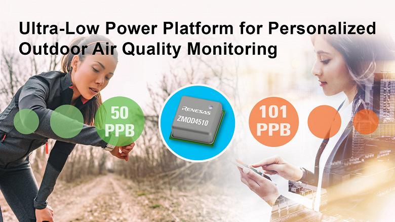Датчик качества воздуха Renesas ZMOD4510 подходит для носимых устройств, смартфонов и промышленных устройств мониторинга