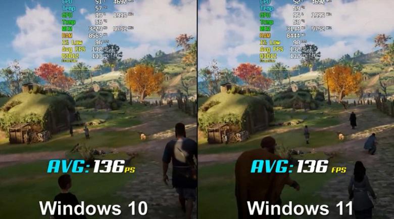 Windows 11 больше нагружает процессор и видеокарту, но и FPS в ней выше. Восемь популярных игр протестировали в Windows 11 и Windows 10