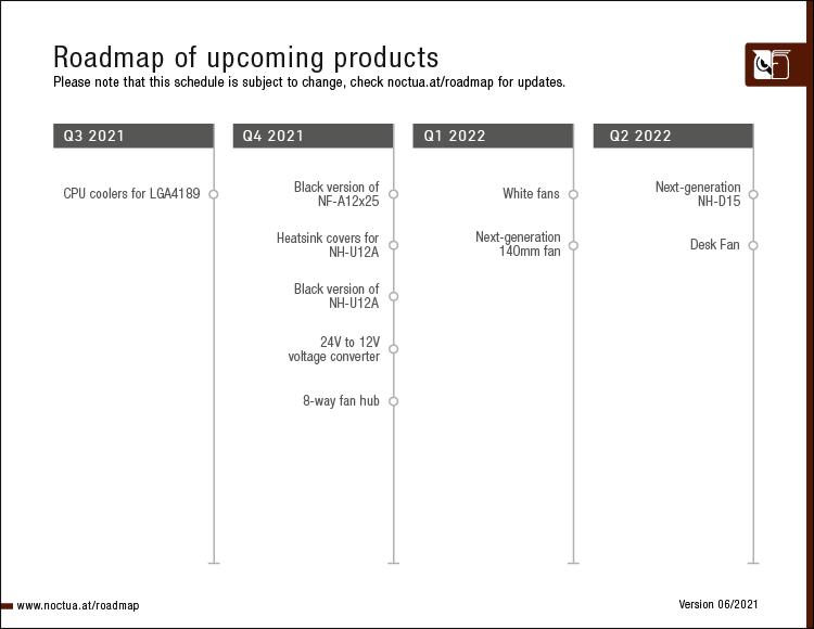 В ближайших планах Noctua — выпуск систем охлаждения для процессоров в исполнении LGA4189