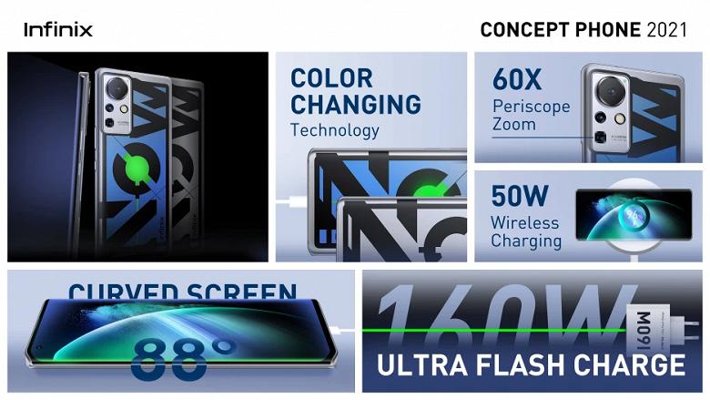 Представлен первый смартфон, которые меняет цвет и заряжается за 10 минут