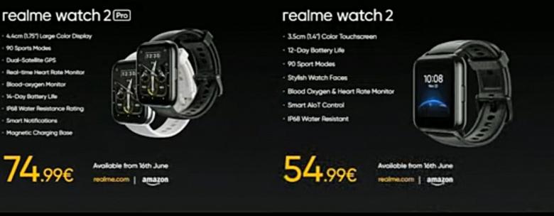 IP68, GPS, SpO2, 14 дней без подзарядки и поддержка 90 спортивных режимов. В Европе выходят умные часы Realme Watch 2 Pro и Realme Watch 2