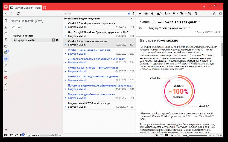 Альтернативный браузер Vivaldi сделал рывок вперёд и превращается в настоящего монстра