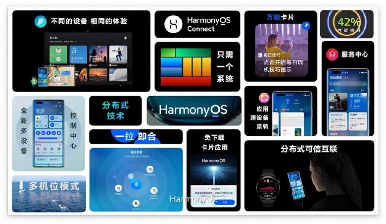 Huawei назвала важное преимущество HarmonyOS над Android и iOS. Скорость работы памяти практически не снижается и через 3 года работы смартфона