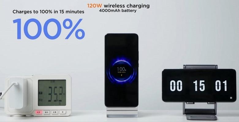 В Китае ограничили мощность беспроводных зарядок на отметке 50 Вт: Xiaomi не сможет выпустить свою 120-ваттную беспроводную зарядку