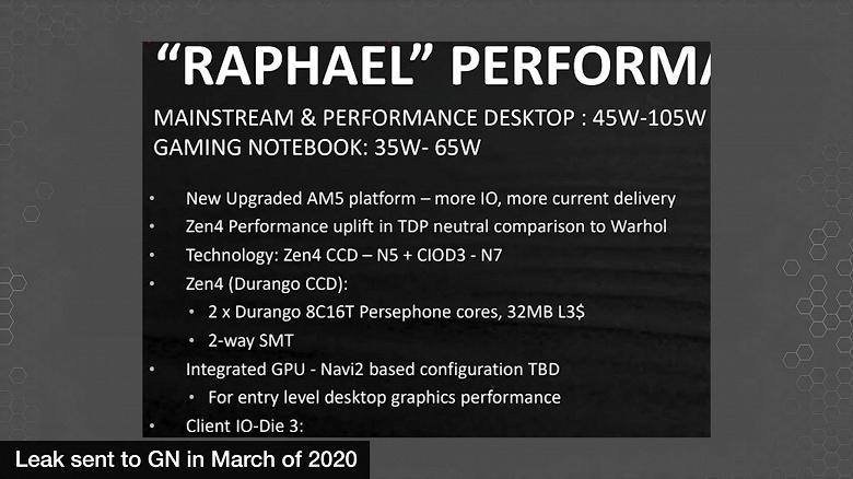Ryzen 7000: всё ещё до 16 ядер, новый GPU и техпроцесс 5 нм. Слайд 2020 года подтверждает информацию о будущих процессорах