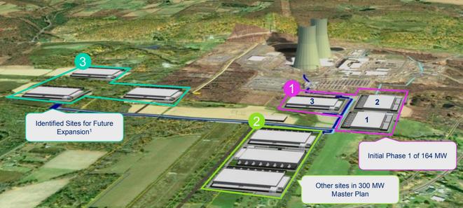 Майнинг криптовалюты с использованием ядерной энергии. TalenEnergy построит ферму возле атомной электростанции