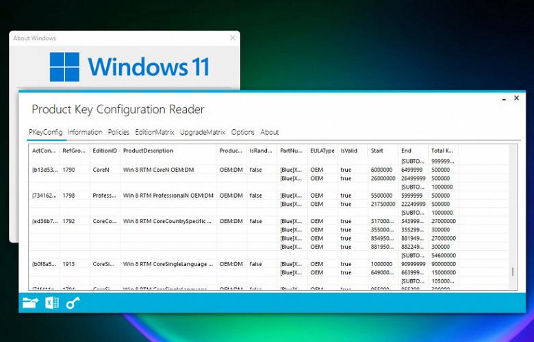 Пользователи Windows 7 и Windows 8.1 смогут бесплатно перейти на Windows 11, но есть один неприятный нюанс