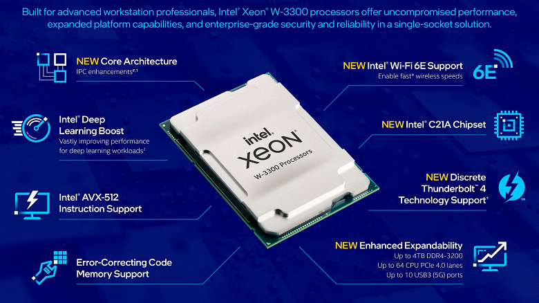 Intel Xeon W-3300 series tops 38-core processor priced at $ 4499