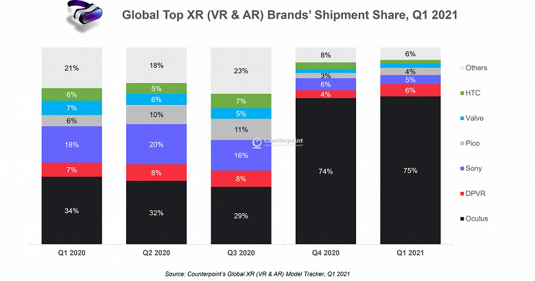 Counterpoint Names Best Selling Augmented Reality Headset