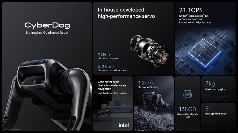 Xiaomi представила робособаку по имени CyberDog, способную сделать сальто назад