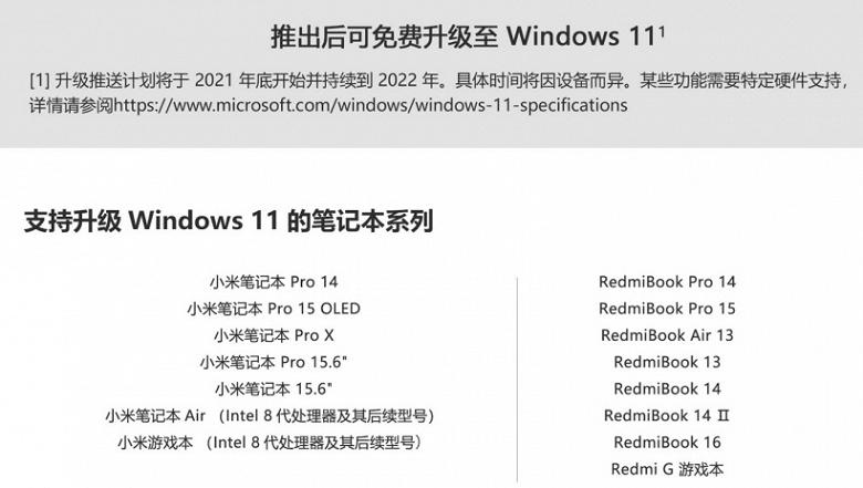 15 моделей ноутбуков Xiaomi и Redmi получат обновление до Windows 11. Опубликован список устройств