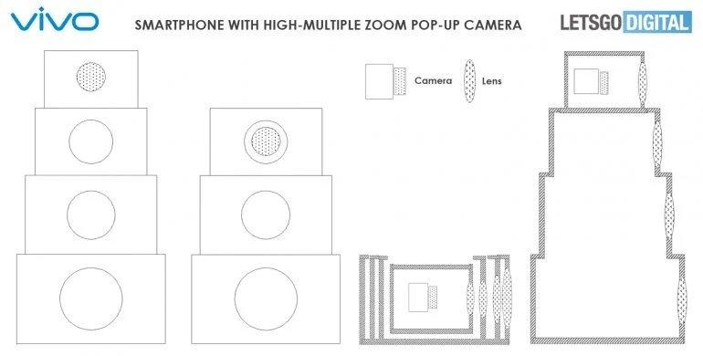 Смартфон с уникальной телескопической выезжающей камерой. Vivo рассматривает вариант создания очень необычного аппарата