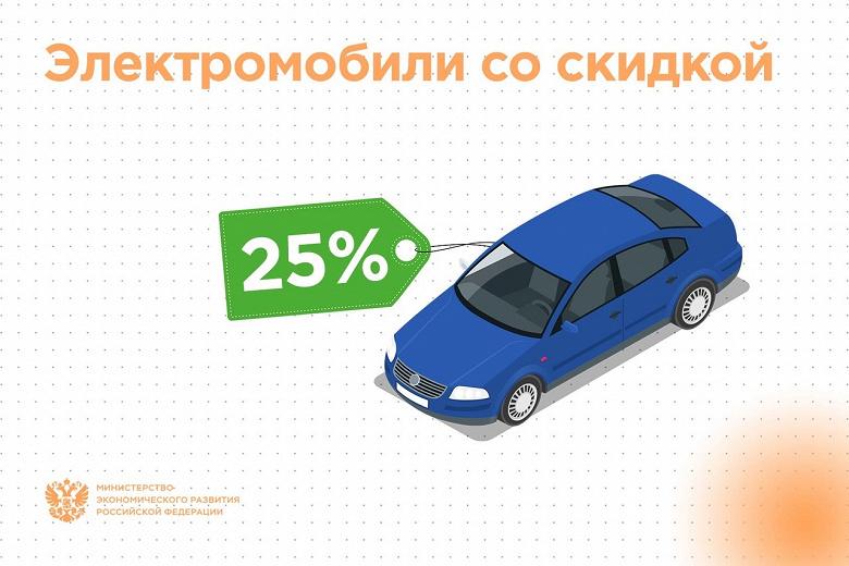 Официально: власти России обеспечат скидки на электромобили — до 625 тысяч рублей
