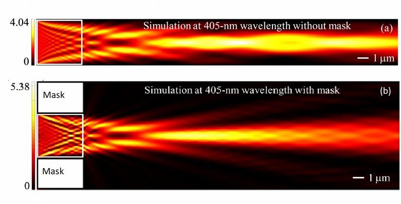 Томские ученые предложили простой способ управления фотонной струей