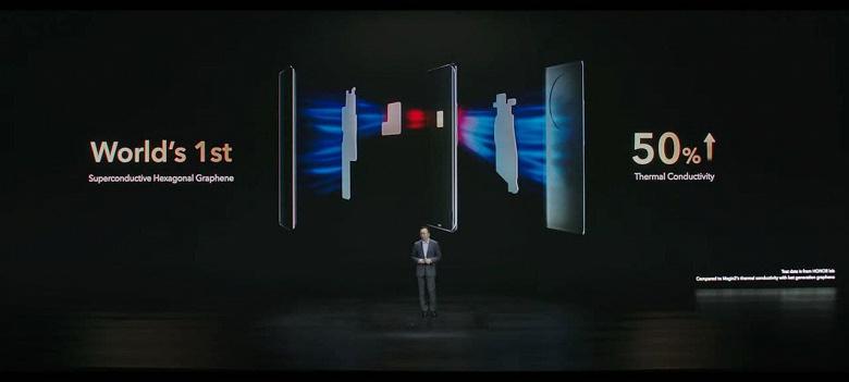 Экран OLED, 120 Гц, Snapdragon 888 Plus, камера с датчиками разрешением 50, 64 и 64 Мп, 4600 мА·ч, 66 Вт, IP68. Honor представила свои лучшие смартфоны – Magic3 и Magic3 Pro