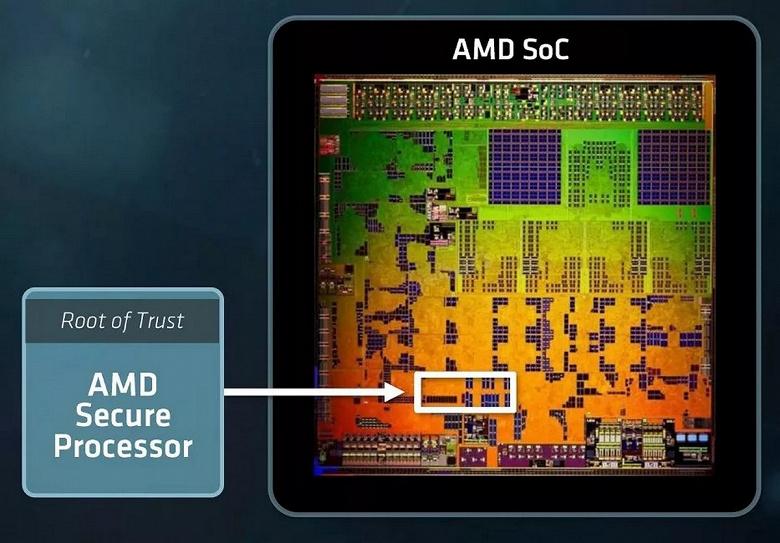 Абсолютно все процессоры AMD Ryzen имеют неустранимую уязвимость