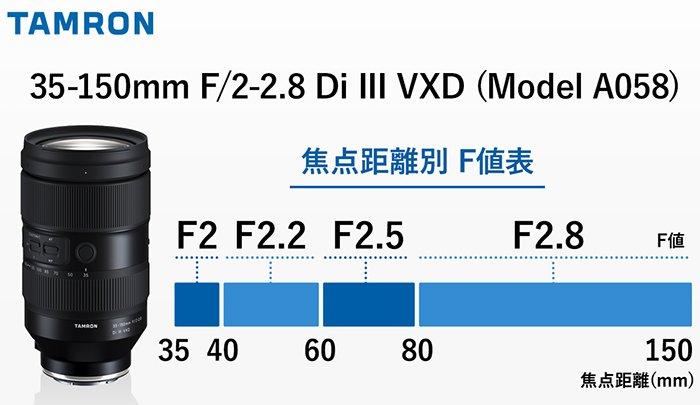 Tamron 35-150mm F / 2-2.8 Di III VXD lens maximum aperture over the entire focal length range