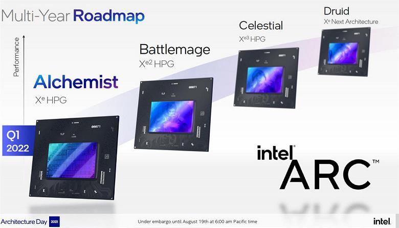 Стало известно, как будут называться видеокарты Intel Arc Alchemist
