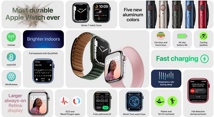 «Это лучшие умные часы в мире». Apple представила Apple Watch Series 7