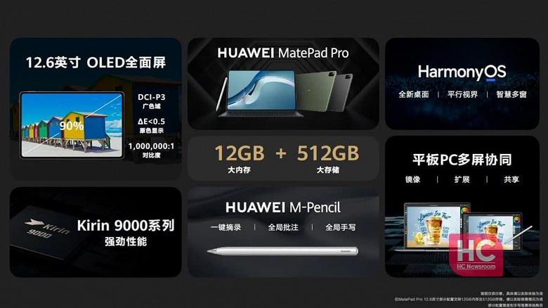 HarmonyOS, 12/512 ГБ, Kirin 9000 и набор инструментов PDF Flexcil. Представлен топовый планшет Huawei MatePad Pro 12