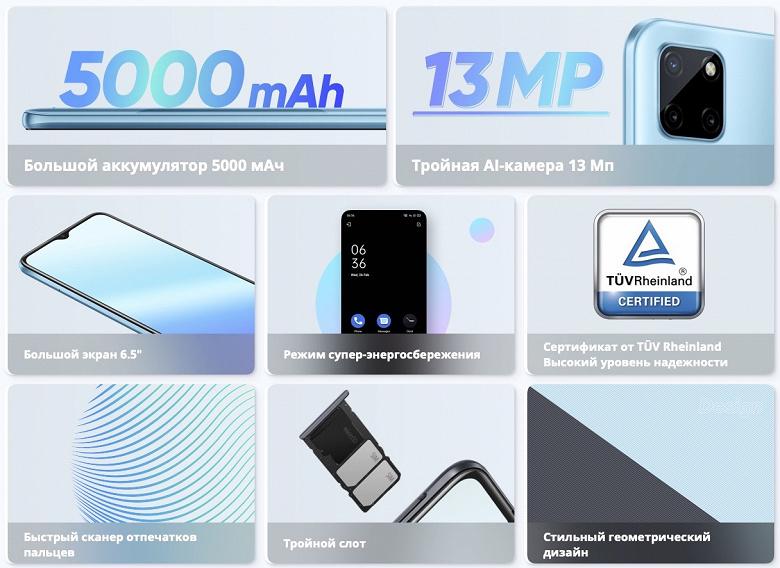 Только в России: стартовали продажи недорогого Realme C21Y с поддержкой NFC