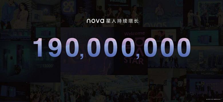 Huawei преодолела рубеж в 190 миллионов проданных смартфонов Nova