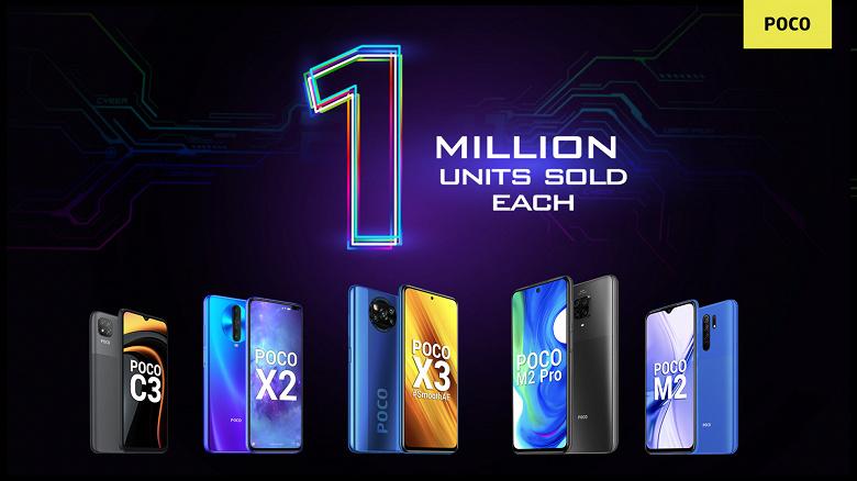 Poco X3, Poco X2, Poco M2, Poco M2 Pro – смартфоны-миллионники