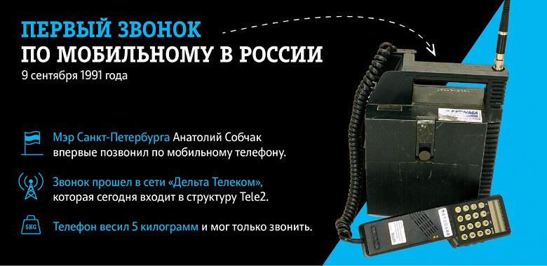 По подсчетам Tele2, сегодня мобильной связи в России исполнилось 30 лет