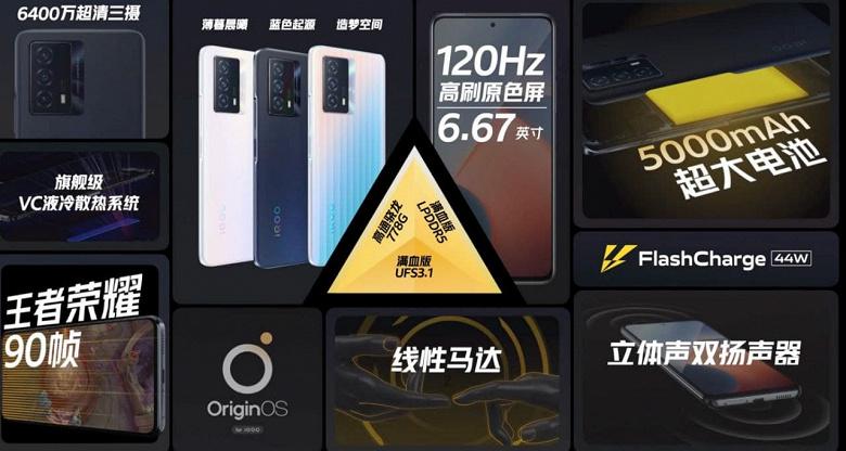 5000 мА·ч, 120 Гц, 64 Мп, 44 Вт, стереодинамики и до 16 ГБ оперативной памяти за 280 долларов. Представлен iQOO Z5