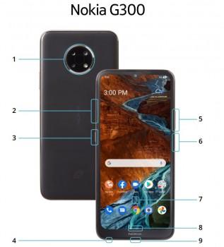 Snapdragon 480, экран HD+, 16 Мп, 4470 мА·ч и Android 11 из коробки. Готовится к выходу дешевый 5G-смартфон Nokia G300