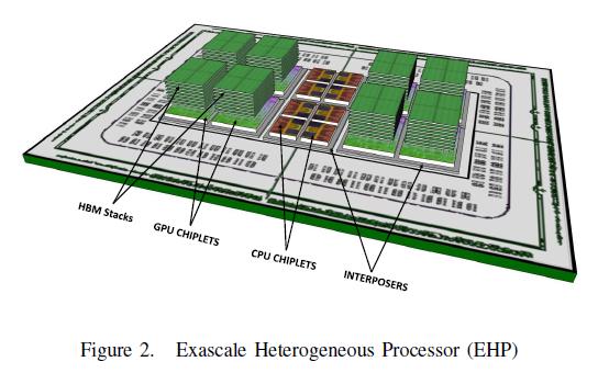 Процессор Zen 4 и сверхпроизводительный GPU из нескольких чиплетов. Появились подробности про ускоритель AMD Instinct MI300