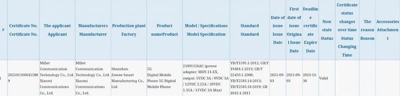 Poco M4 будет заряжаться почти в два раза быстрее Poco M3 Pro