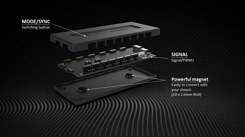Концентратор Raijintek RJK 5V DRGB-PWM оснащен восемью выходами ШИМ и восемью выходами ARGB