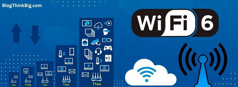 В период по 2026 год поставки корпоративных точек доступа Wi-Fi 6 будут ежегодно расти в среднем на 25%