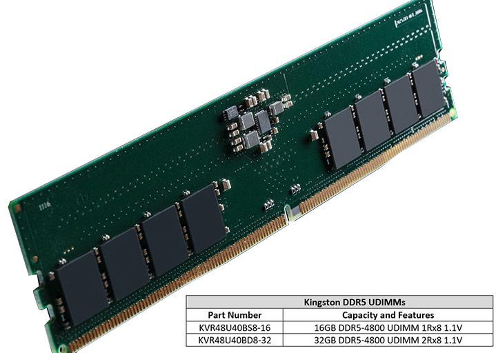 Модули памяти Kingston DDR5 сертифицированы на совместимость с платформой Intel
