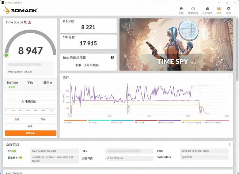 Звание короля потребительских процессоров снова перейдёт к CPU Intel? Очередные тесты Core i9-12900K показывают его возможности
