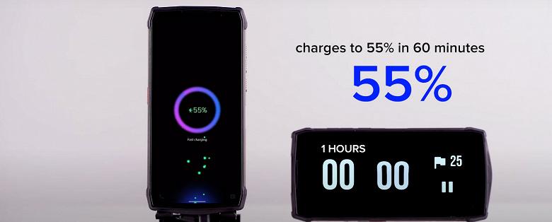 Более 7000 мА•ч за первый час: неубиваемый смартфон Ulefone Power Armor 13 заряжается очень быстро
