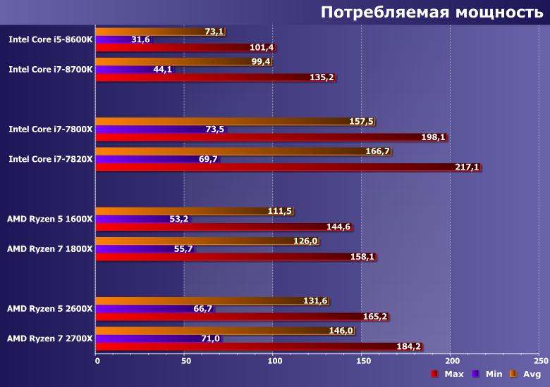 Оформить кредит в втб банке наличными без справок и поручителей в москве