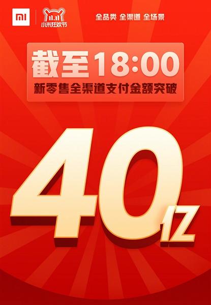 Xiaomi заработала за день почти 3/4 миллиарда долларов