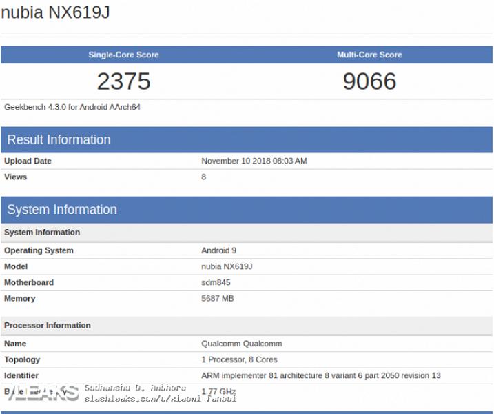 Новый смартфон Nubia набрал более 9000 баллов в Geekbench