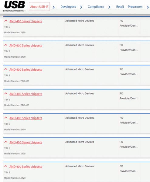 AMD готовит чипсеты Z490, X499, A420, Pro 460 и Pro 490