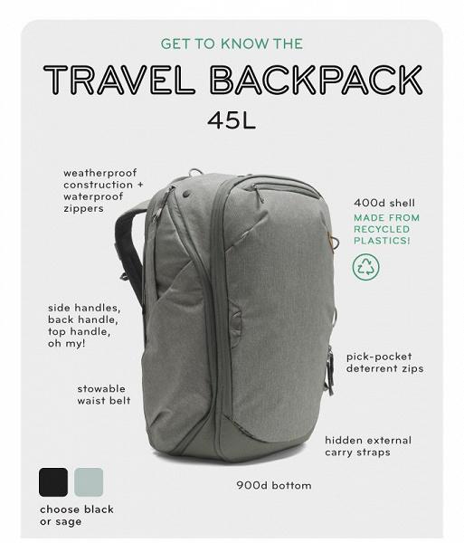 На выпуск универсального рюкзака для путешествий Travel Backpack собрано 4,5 млн долларов