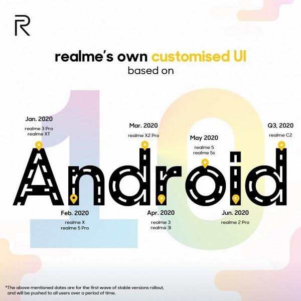 Убийца Xiaomi не торопится переводить свои смартфоны на Android 10