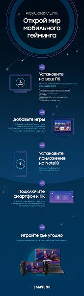 Samsung разрешила играть в компьютерные игры на своих смартфонах. В том числе в России