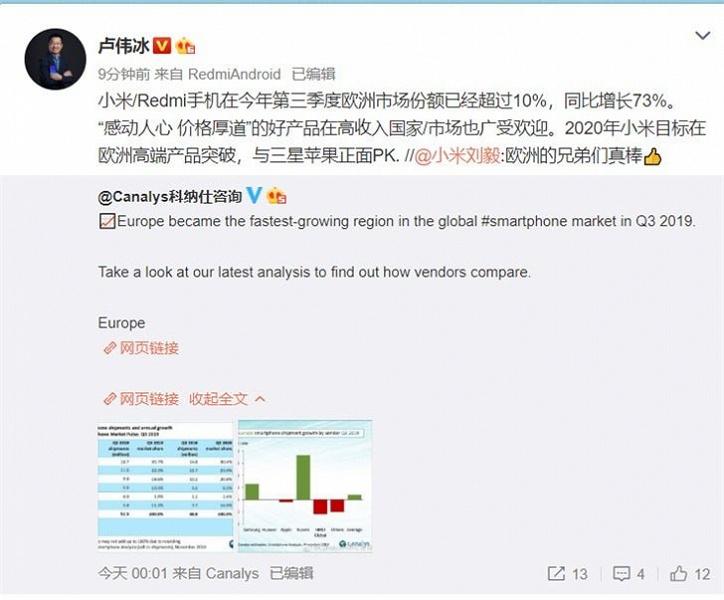 Xiaomi потеснит Apple на европейском рынке смартфонов в следующем году