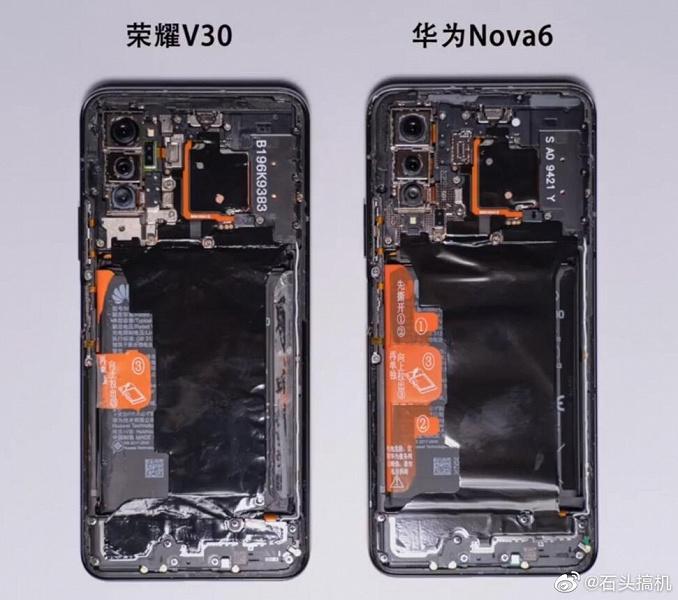 Huawei и Honor – одно и то же? Разбираемся на примере одной картинки