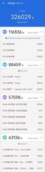 Новейшая платформа Samsung сильно уступает Snapdragon 845 по производительности GPU